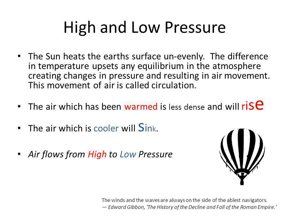 The Sun heats the earths surface un-evenly.