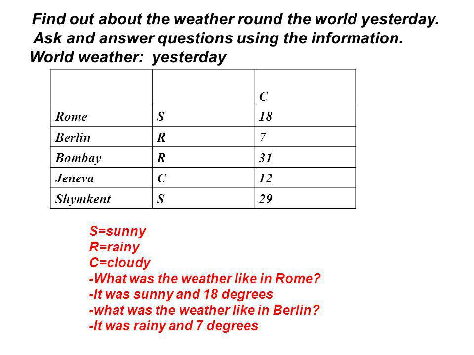 Find out about the weather round the world yesterday.