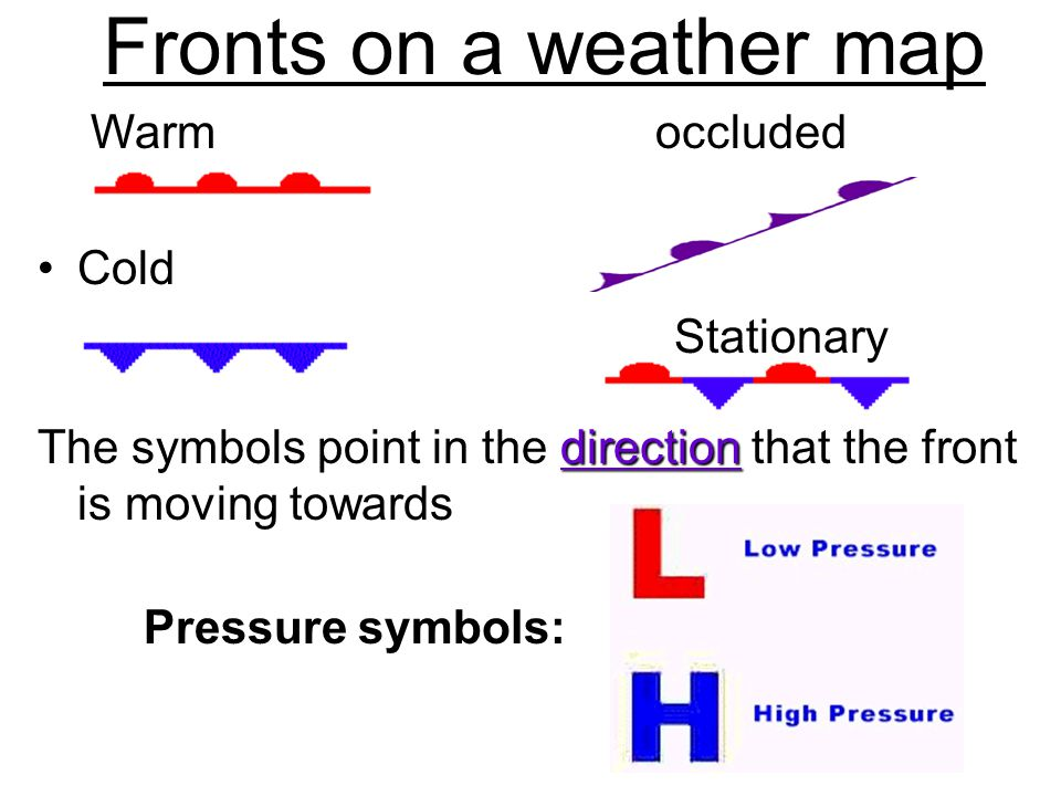 Fronts on a weather map Warm occluded Cold Stationary direction The symbols point in the direction that the front is moving towards Pressure symbols: