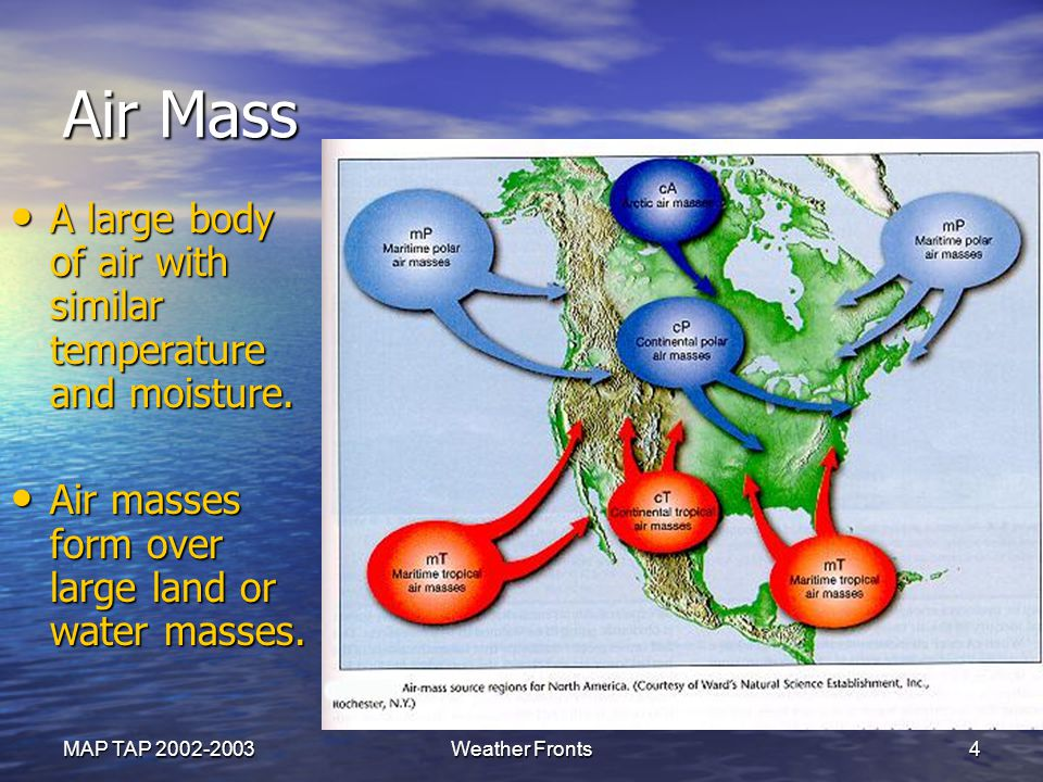 MAP TAP 2002-2003Weather Fronts5 Frontal Boundaries Where air masses interact – also known as a front.