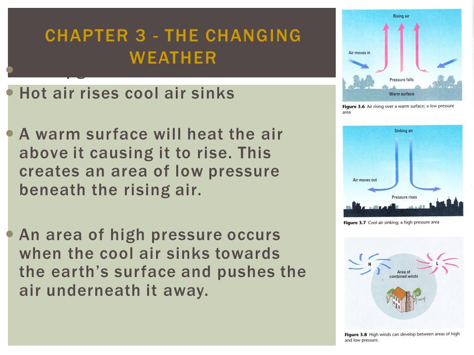 CHAPTER 3 - THE CHANGING WEATHER Wind pg. 36 Hot air rises cool air sinks A warm surface will heat the air above it causing it to rise. This creates a
