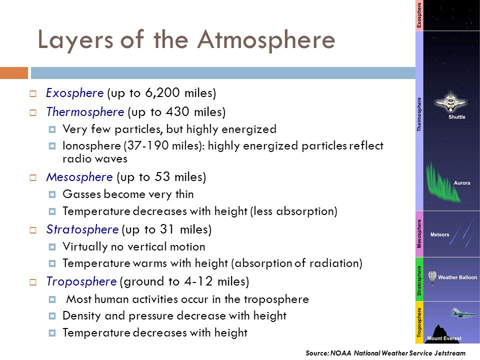 Layers of the Atmosphere Exosphere (up to 6,200 miles) Thermosphere (up to 430 miles) Very few particles, but highly energized Ionosphere (37-190 mile