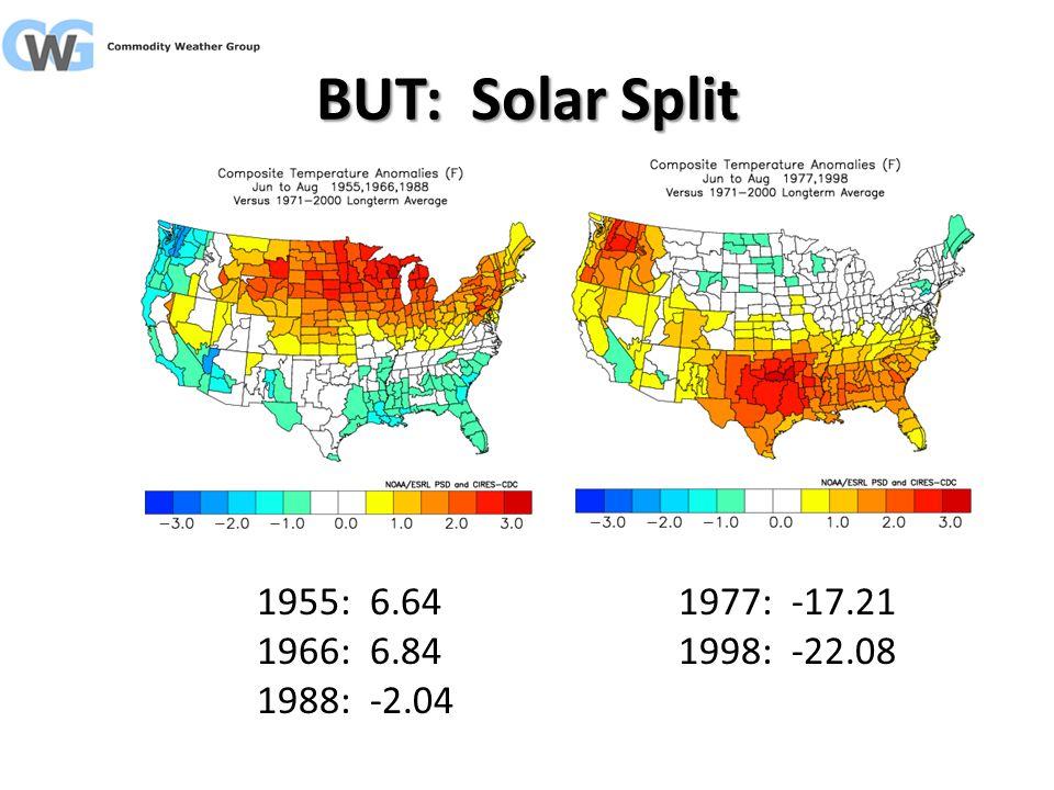 BUT: Solar Split 1955: 6.64 1966: 6.84 1988: -2.04 1977: -17.21 1998: -22.08