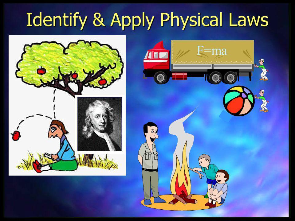Identify & Apply Physical Laws F=ma