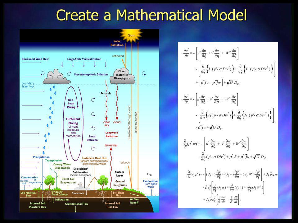 Create a Mathematical Model
