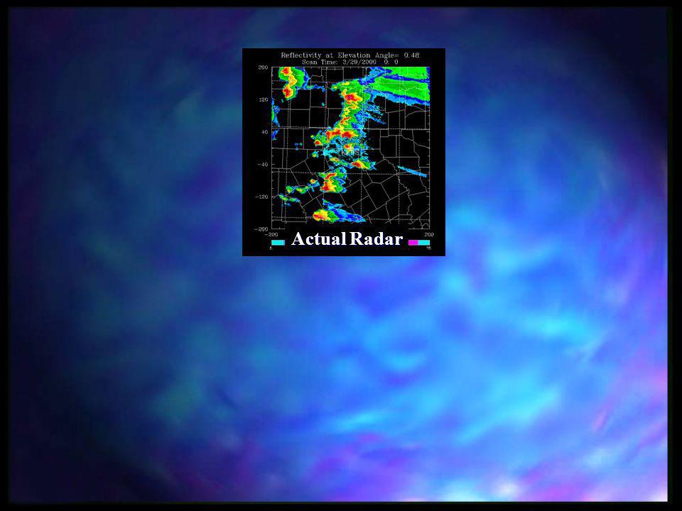 Actual Radar