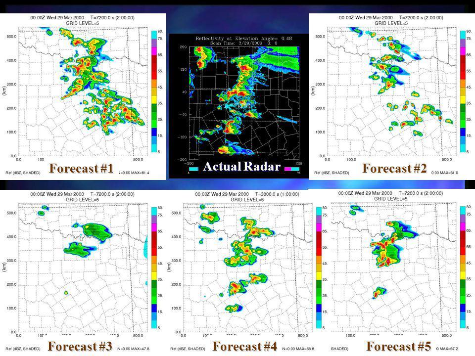 Forecast #1 Forecast #2 Forecast #3 Forecast #5 Forecast #4 Actual Radar