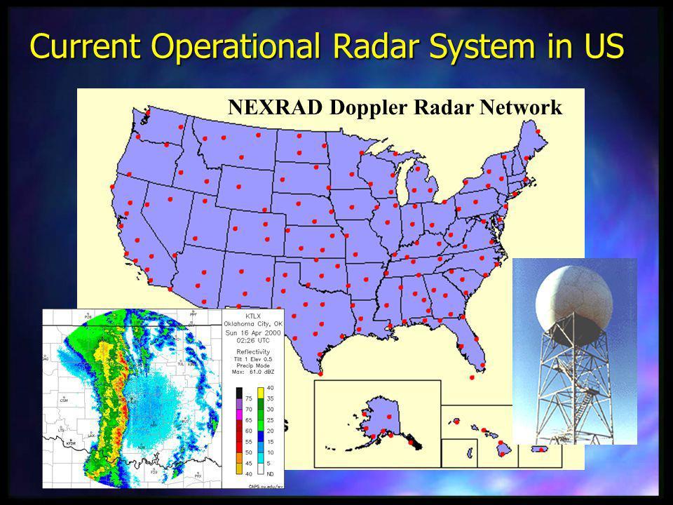 Current Operational Radar System in US NEXRAD Doppler Radar Network
