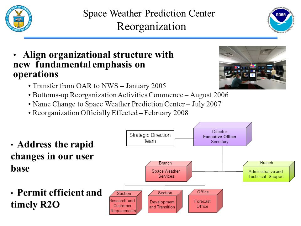 Space Weather Prediction Center Reorganization Align organizational structure with new fundamental emphasis on operations Forecast Office Development and Transition Research and Customer Requirements Space Weather Services Director Executive Officer Secretary Administrative and Technical Support Strategic Direction Team Transfer from OAR to NWS – January 2005 Bottoms-up Reorganization Activities Commence – August 2006 Name Change to Space Weather Prediction Center – July 2007 Reorganization Officially Effected – February 2008 Address the rapid changes in our user base Permit efficient and timely R2O Branch Section Office