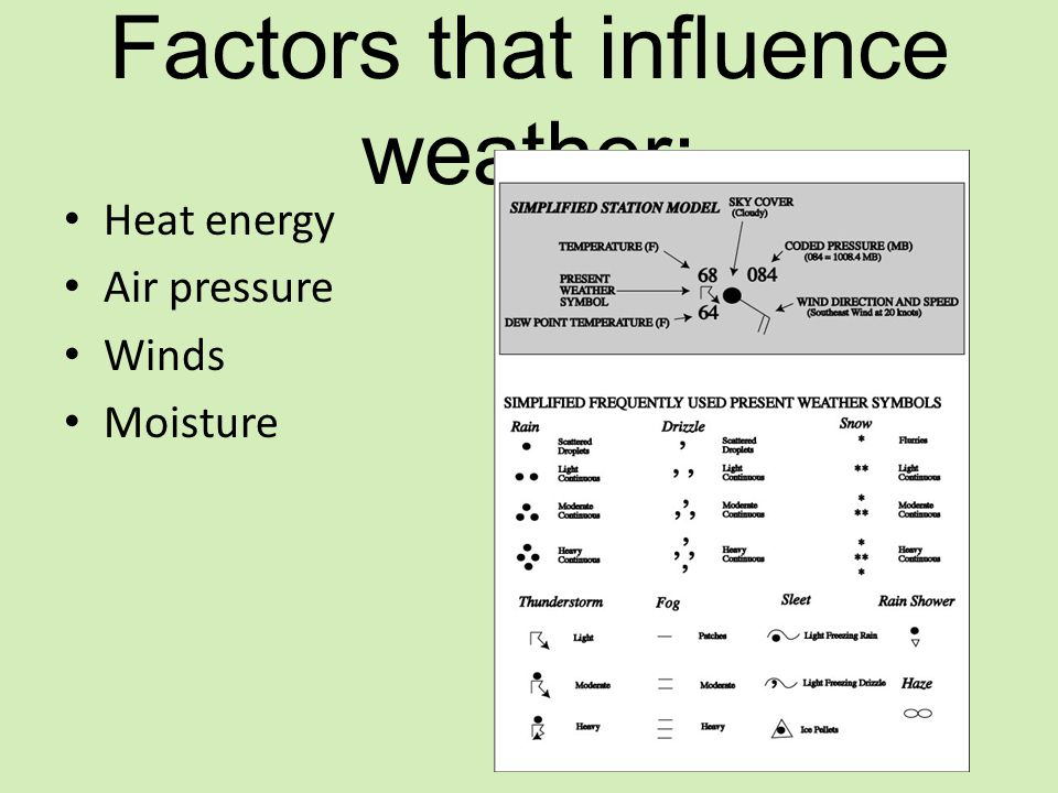 Factors that influence weather: Heat energy Air pressure Winds Moisture