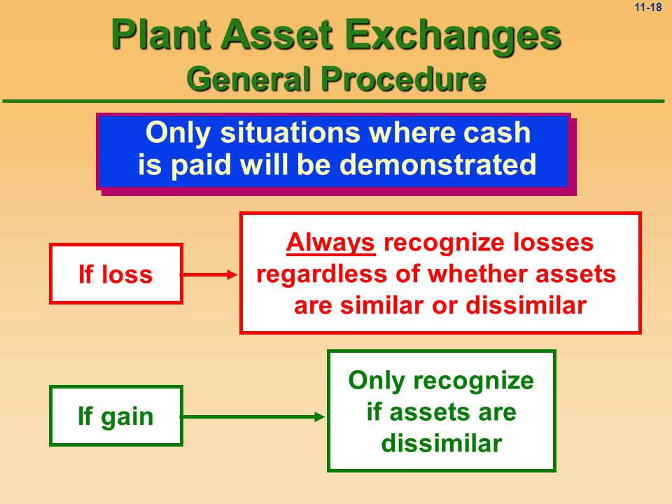 11-17 Key to Recording These Exchanges Compute gain or loss by comparing book value of asset given up with the fair value of asset given up.