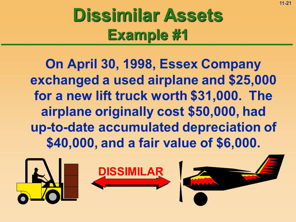 11-20 Plant Asset Exchanges Dissimilar Assets First lets look at exchanges of dissimilar assets.