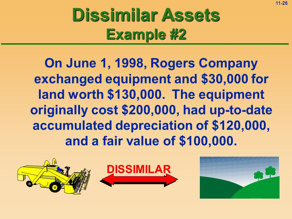 11-25 Dissimilar Assets Lets look at an exchange of dissimilar assets that results in a gain.