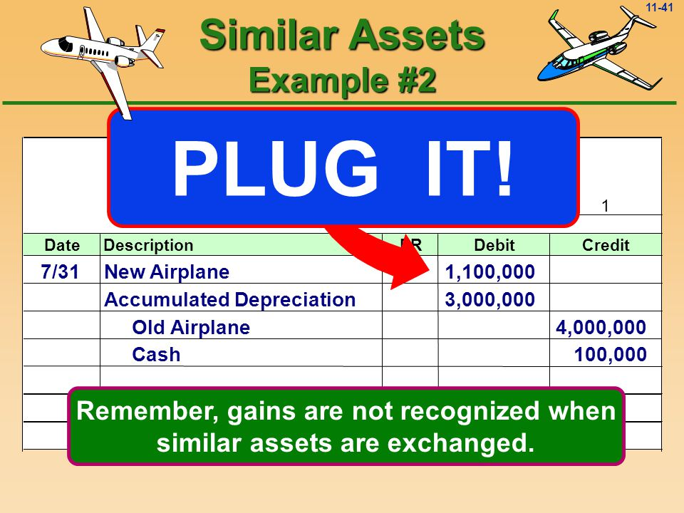 11-40 GENERAL JOURNAL Page: 1 DateDescriptionPRDebitCredit 7/31New Airplane1,100,000 Accumulated Depreciation3,000,000 Old Airplane4,000,000 Cash100,000 To record exchange of airplanes Similar Assets Example #2 The Rule Book value of old asset + cash paid $1,000,000 + $100,000 = $1,100,000