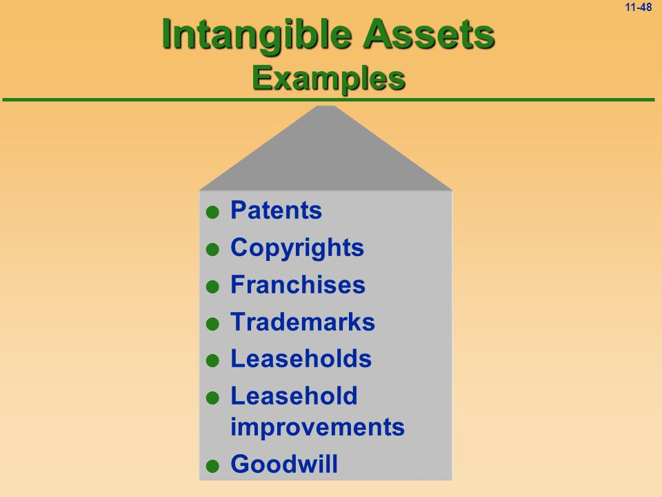 11-47 Intangible Assets Non-current assets without physical substance Useful life is often difficult to determine Often provide exclusive rights or privileges to use the asset Intangible Assets