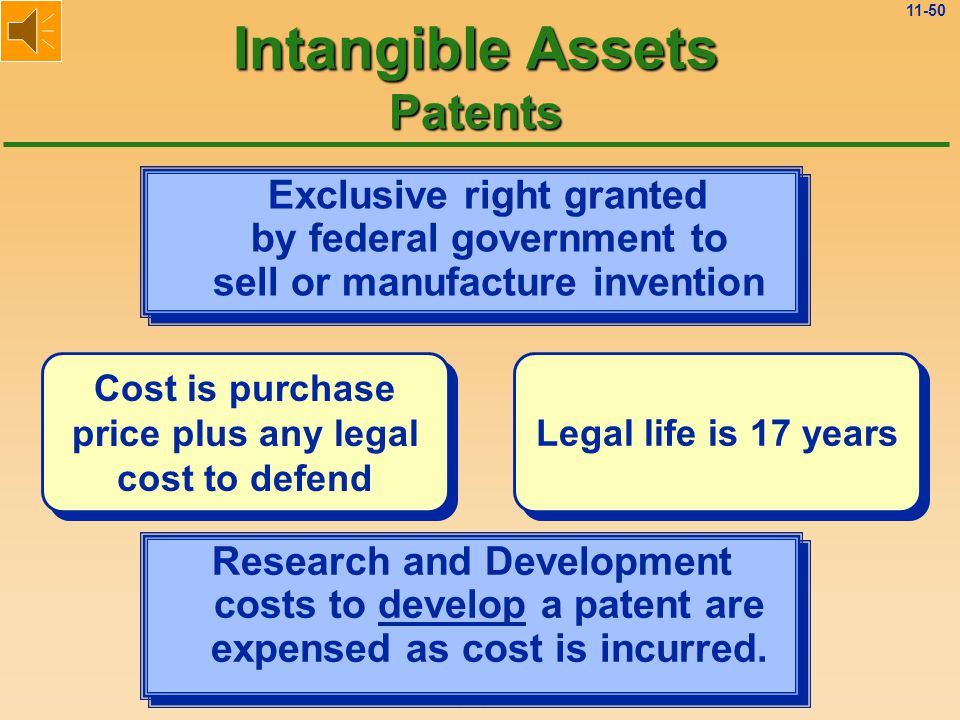 11-49 Intangible Assets Accounting Procedures l Cost is allocated over the period the asset is expected to produce revenue using a process called amortization l Amortize cost over u economic life u legal life or u 40 years...