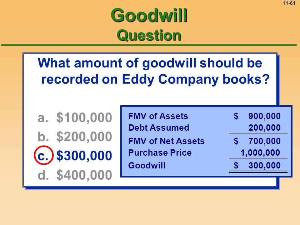 11-60 What amount of goodwill should be recorded on Eddy Company books.