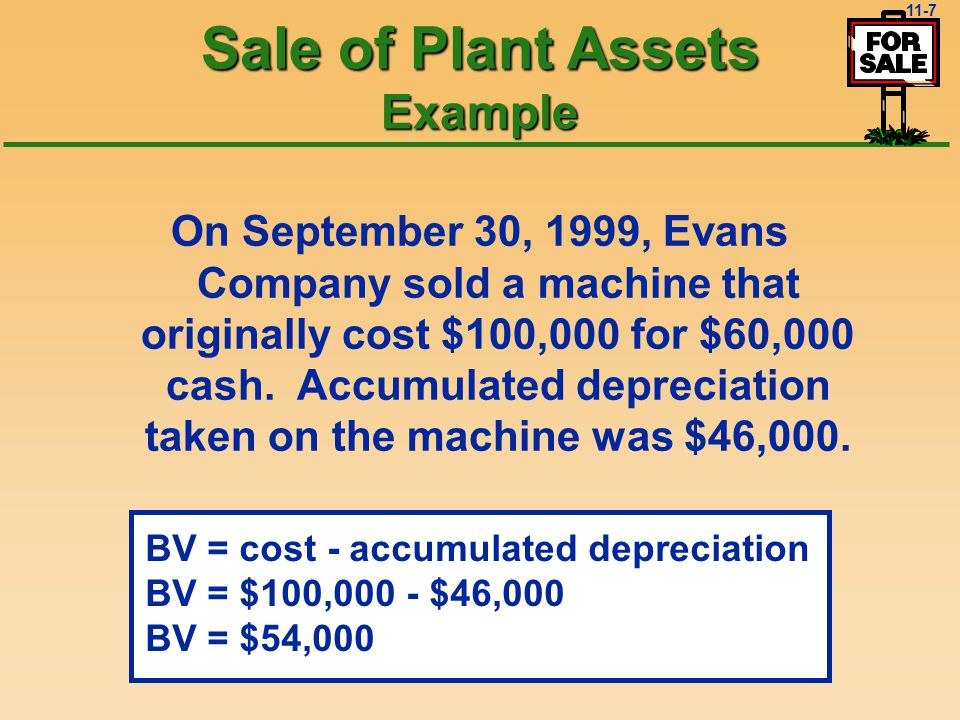 11-6 Steps in Sale of Plant Assets ÍPrepare journal entry to record the sale Debit Cash received Debit Accumulated Depreciation Credit Asset for original cost (i.e., a PLUG) Record gain (credit) or loss (debit) (i.e., a PLUG)