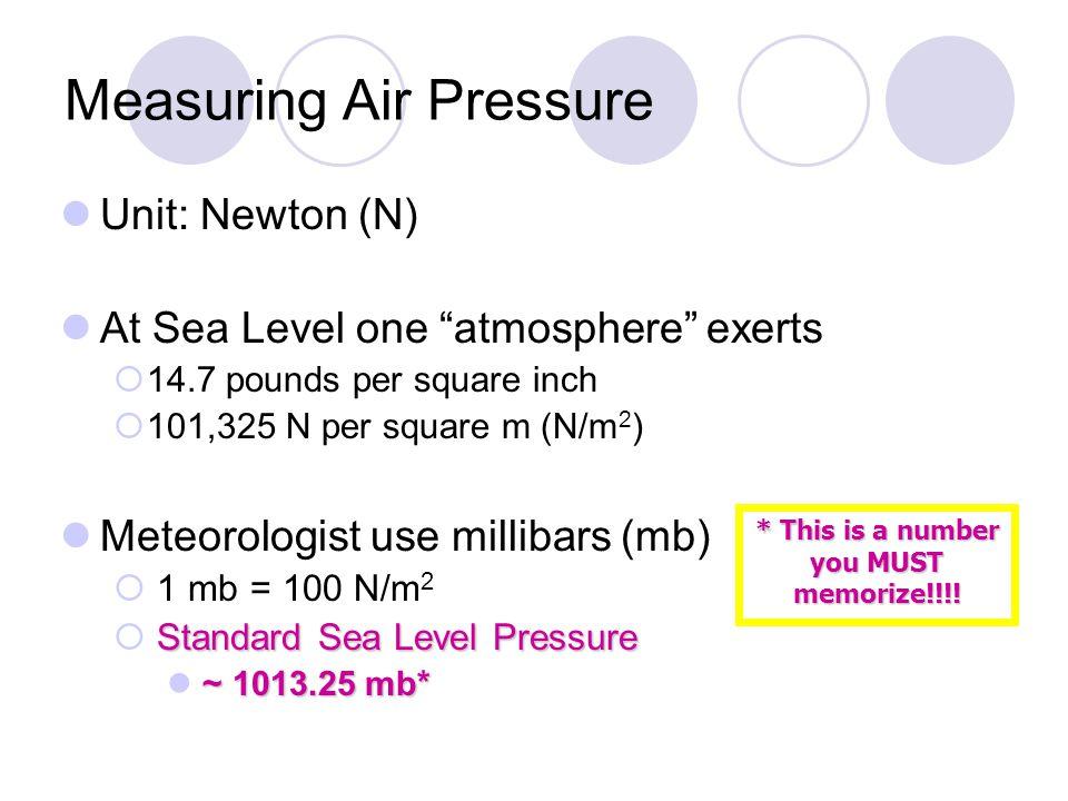 Measuring Air Pressure Unit: Newton (N) At Sea Level one atmosphere exerts 14.7 pounds per square inch 101,325 N per square m (N/m 2 ) Meteorologist u