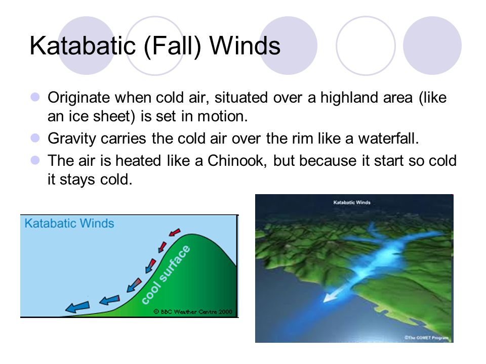 Katabatic (Fall) Winds Originate when cold air, situated over a highland area (like an ice sheet) is set in motion. Gravity carries the cold air over