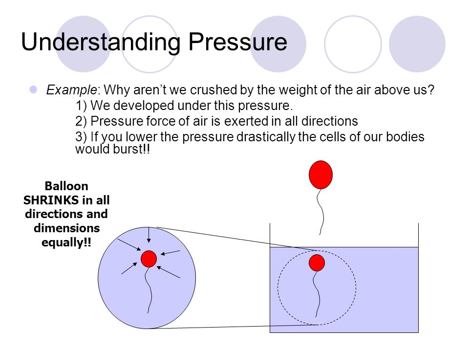 Understanding Pressure Example: Why arent we crushed by the weight of the air above us? 1) We developed under this pressure. 2) Pressure force of air