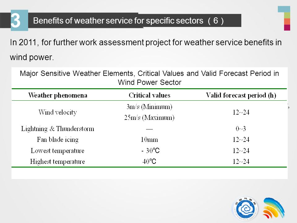 3 Benefits of weather service for specific sectors 6 In 2011, for further work assessment project for weather service benefits in wind power.