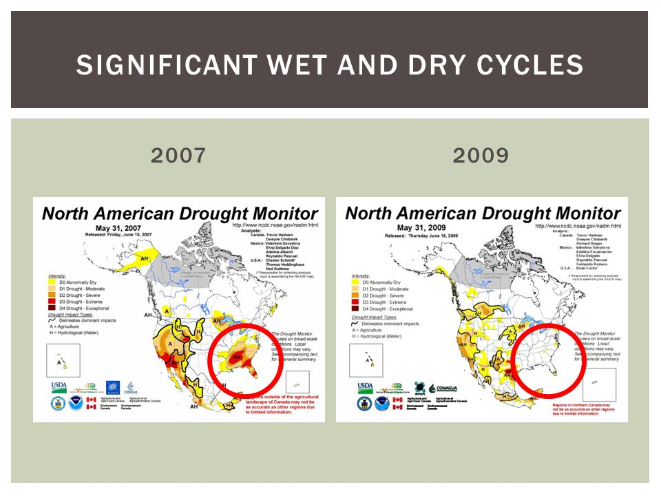 Average Annual Rainfall2009 Rainfall SIGNIFICANT WET AND DRY CYCLES