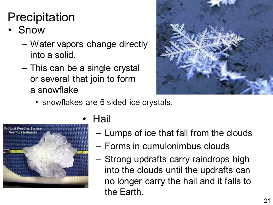 Precipitation Snow –Water vapors change directly into a solid. –This can be a single crystal or several that join to form a snowflake snowflakes are 6