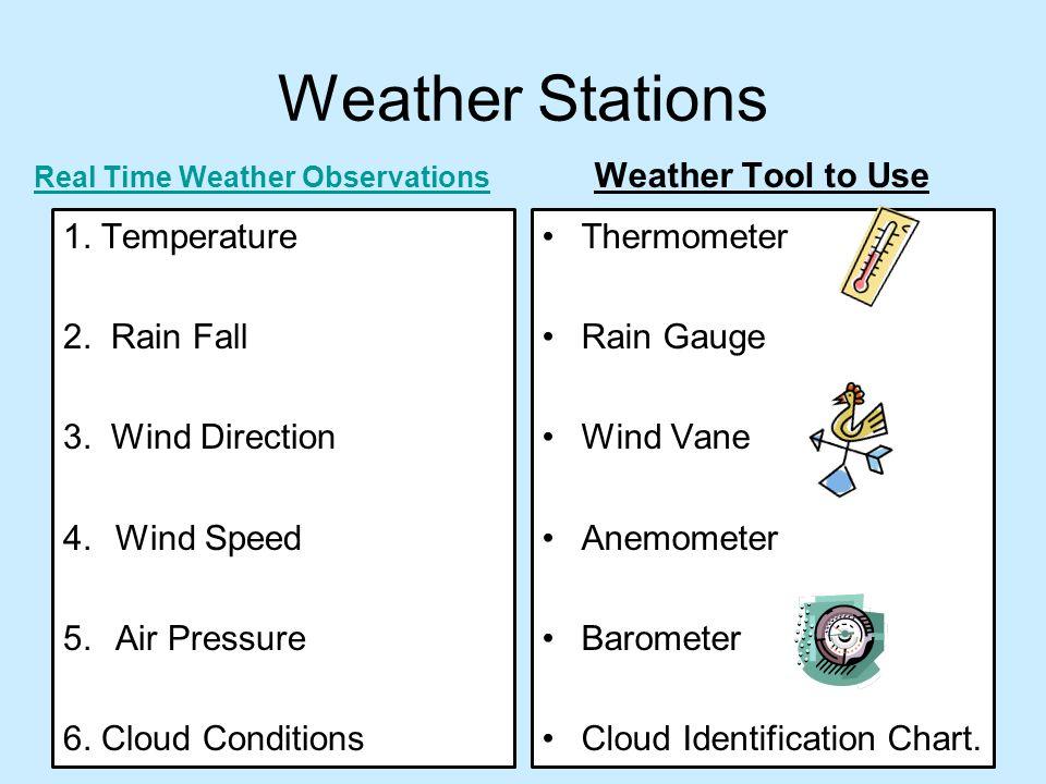 What is air pressure ?air pressure Measuring air pressure – Build a barometerair pressure Build a barometer