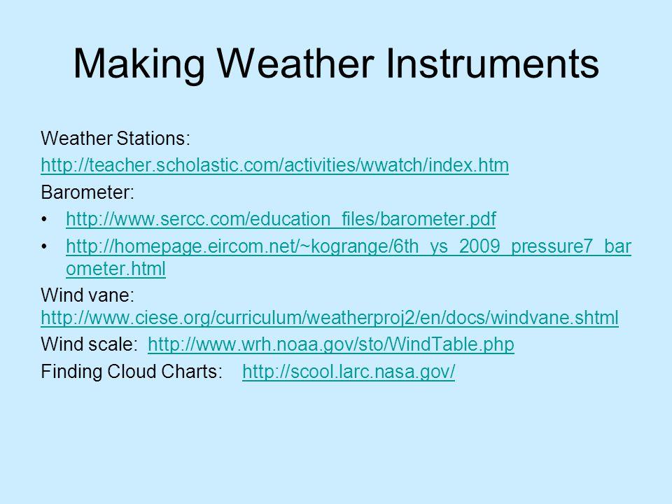 Weather & Climate Resources Videos: http://videoclips.mrdonn.org/weather.html http://www.teachersdomain.org/asset/idptv11_vid_d4kwea/ http://video.nat