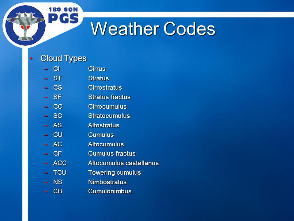 Weather Codes Cloud TypesCloud Types –CICirrus –STStratus –CSCirrostratus –SFStratus fractus –CCCirrocumulus –SCStratocumulus –ASAltostratus –CUCumulus –ACAltocumulus –CFCumulus fractus –ACCAltocumulus castellanus –TCUTowering cumulus –NSNimbostratus –CBCumulonimbus