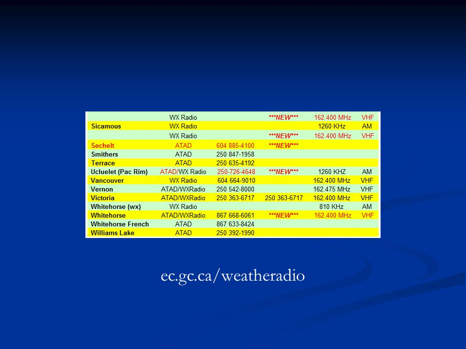 ec.gc.ca/weatheradio