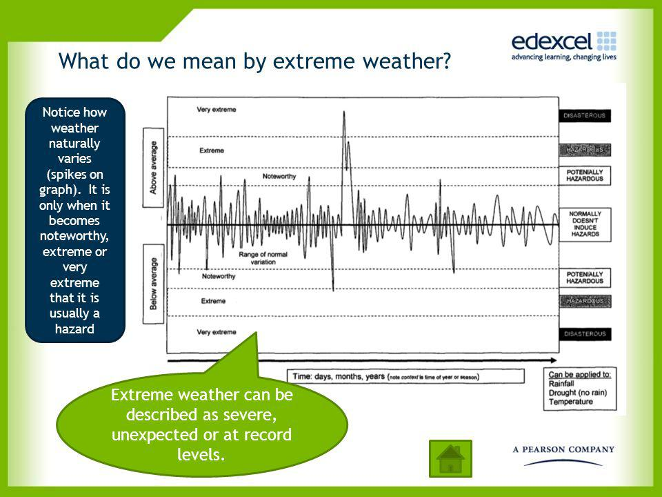 What do we mean by extreme weather? Extreme weather can be described as severe, unexpected or at record levels. Notice how weather naturally varies (s