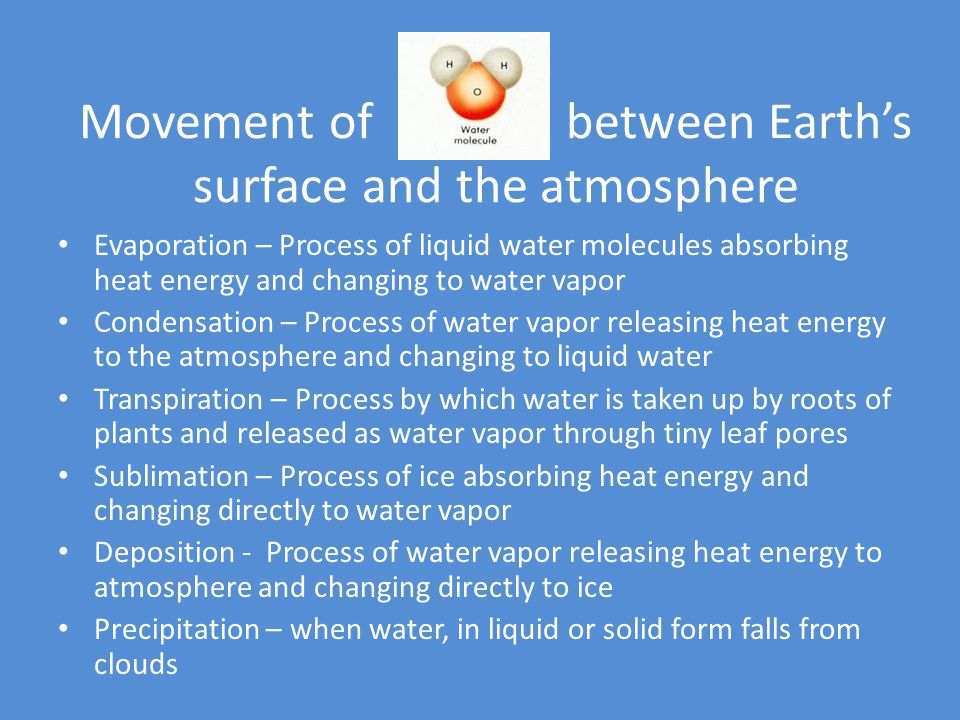 Movement of between Earths surface and the atmosphere Evaporation – Process of liquid water molecules absorbing heat energy and changing to water vapo