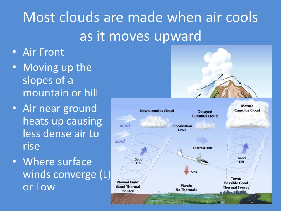 Most clouds are made when air cools as it moves upward Air Front Moving up the slopes of a mountain or hill Air near ground heats up causing less dens