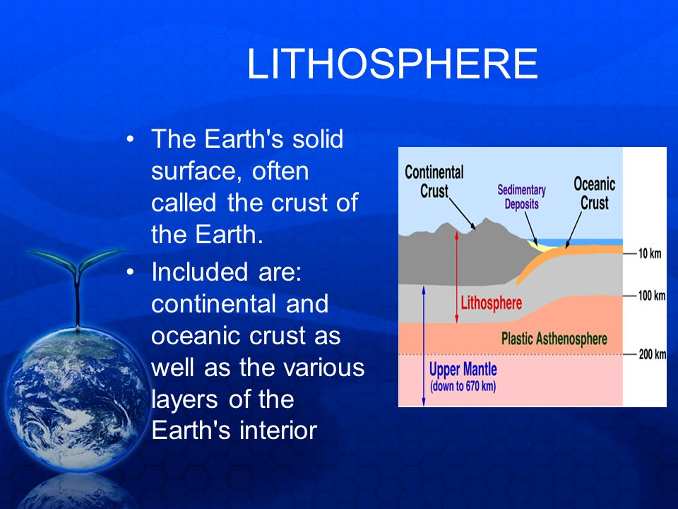 LITHOSPHERE The Earth's solid surface, often called the crust of the Earth. Included are: continental and oceanic crust as well as the various layers