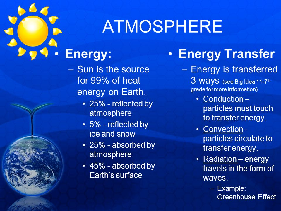 ATMOSPHERE Energy: –Sun is the source for 99% of heat energy on Earth. 25% - reflected by atmosphere 5% - reflected by ice and snow 25% - absorbed by