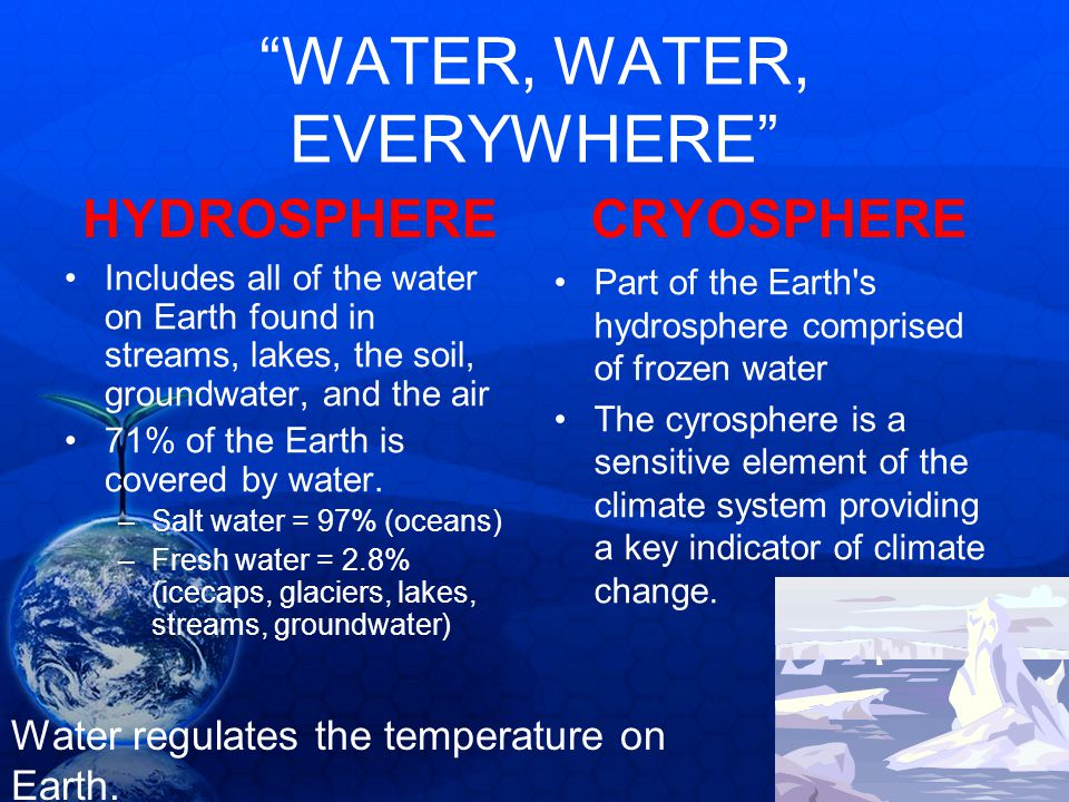 WATER, WATER, EVERYWHERE HYDROSPHERE Includes all of the water on Earth found in streams, lakes, the soil, groundwater, and the air 71% of the Earth i
