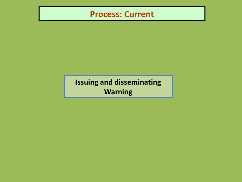 Process: Current Issuing and disseminating Warning