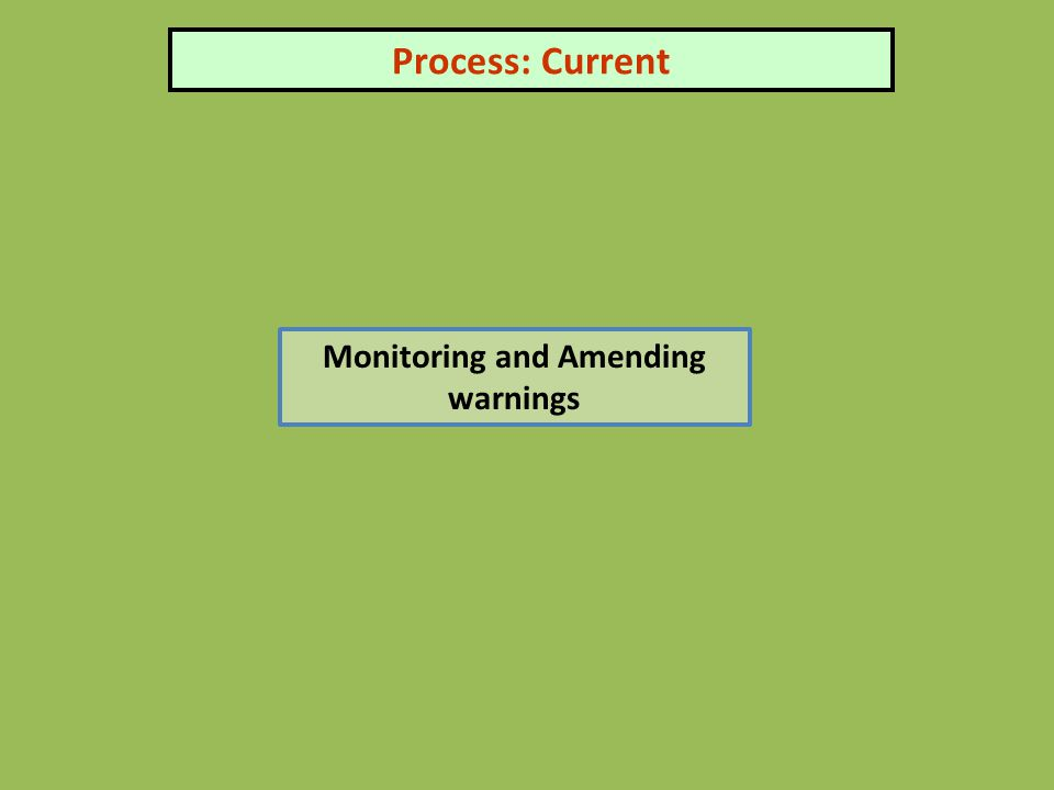 Process: Current Monitoring and Amending warnings
