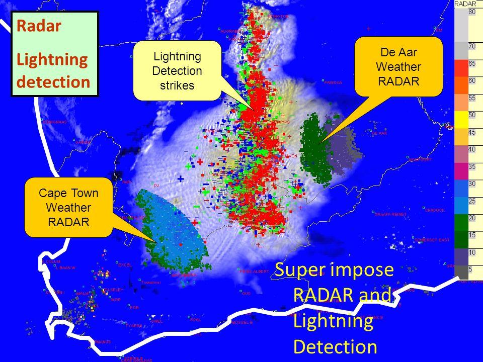 Super impose RADAR and Lightning Detection Lightning Detection strikes Cape Town Weather RADAR De Aar Weather RADAR Radar Lightning detection