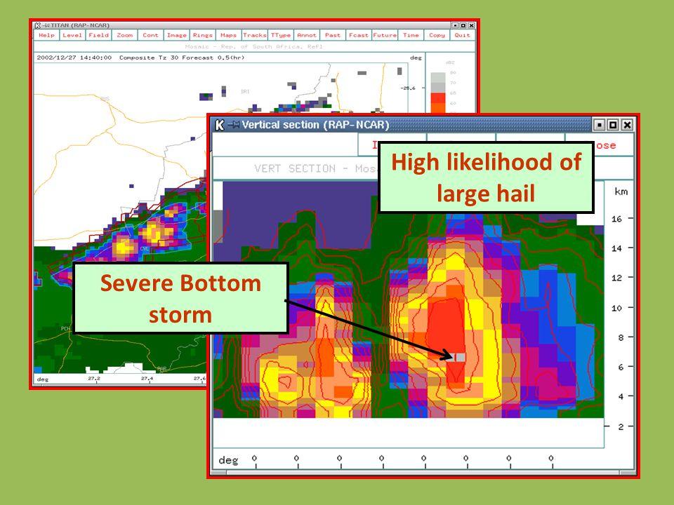 Severe Bottom storm High likelihood of large hail