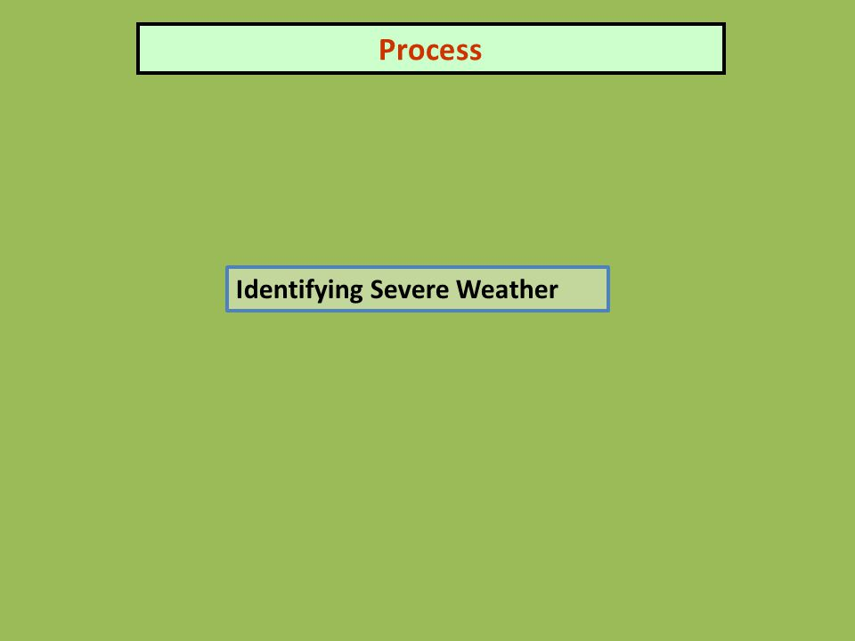 Process Identifying Severe Weather