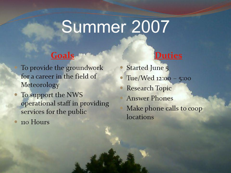 Summer 2007 Goals Duties To provide the groundwork for a career in the field of Meteorology To support the NWS operational staff in providing services for the public 110 Hours Started June 5 Tue/Wed 12:00 – 5:00 Research Topic Answer Phones Make phone calls to coop locations