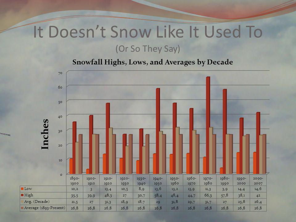 Meteorologists John Stoppkotte, SOO Brian Hirsch, MIC