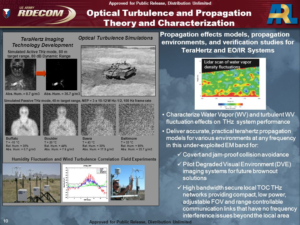 Approved For Public Release; Distribution Unlimited 10 Approved for Public Release, Distribution Unlimited 10 Optical Turbulence Simulations Simulated