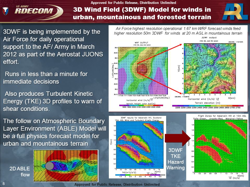 Approved For Public Release; Distribution Unlimited 8 Approved for Public Release, Distribution Unlimited 8 3D Wind Field (3DWF) Model for winds in ur