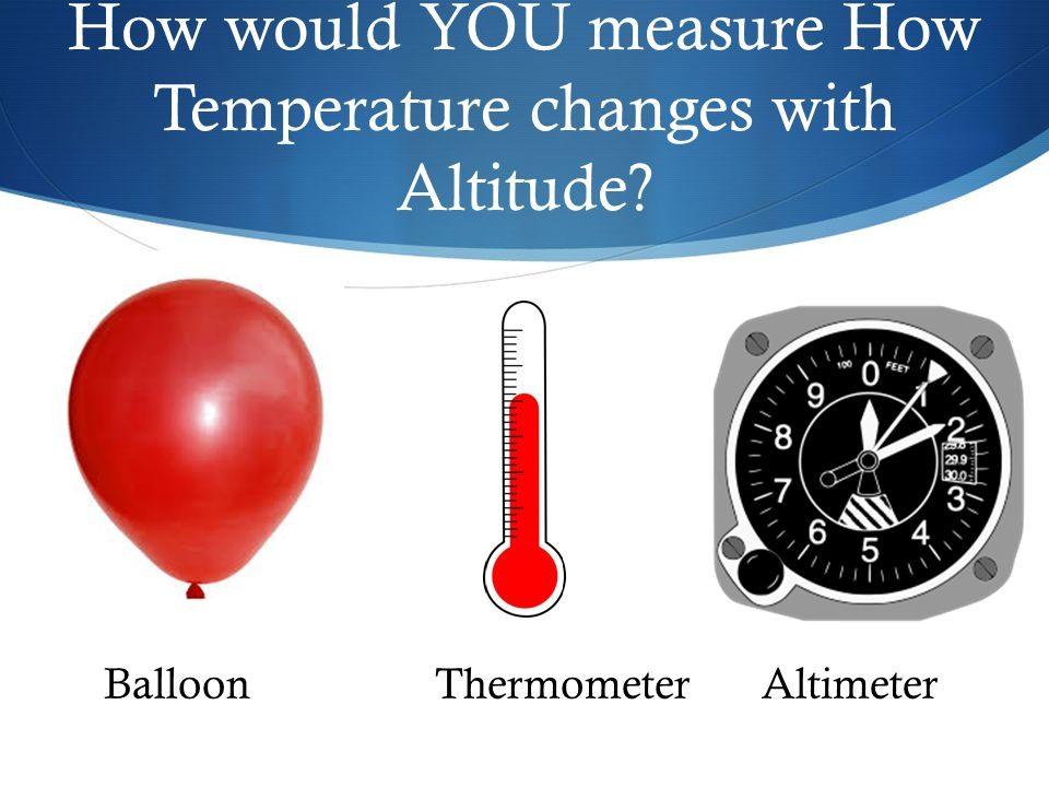 How would YOU measure How Temperature changes with Altitude? AltimeterBalloonThermometer