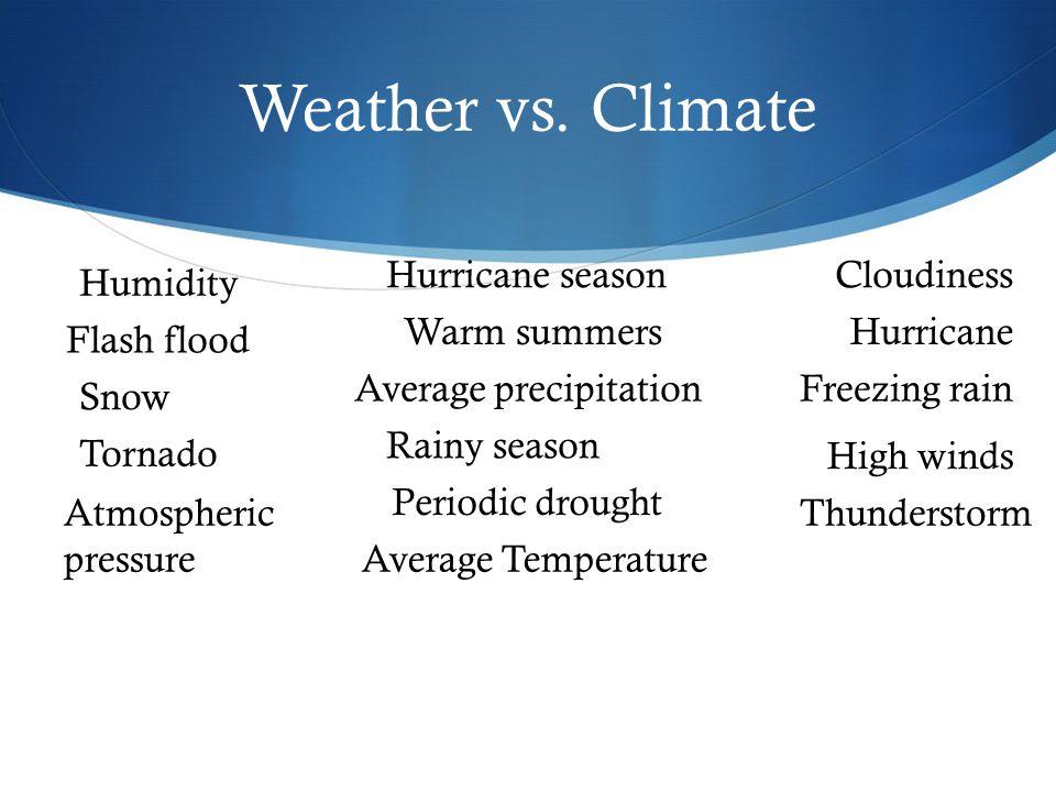 Weather vs. Climate Periodic drought Warm summers Hurricane season Average precipitation Average Temperature Rainy season Humidity High winds Thunders