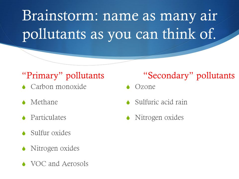 Brainstorm: name as many air pollutants as you can think of. Carbon monoxide Methane Particulates Sulfur oxides Nitrogen oxides VOC and Aerosols Ozone